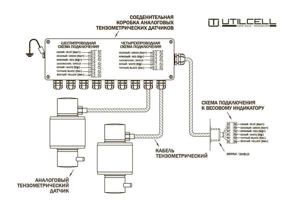 Схема подключения тензодатчиков Utilcell 740