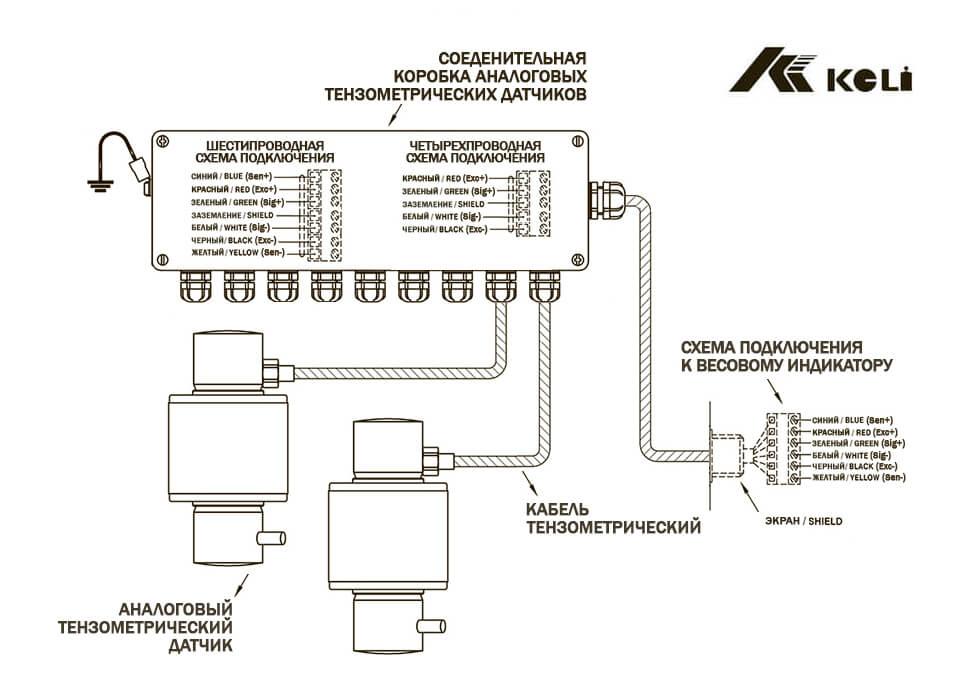 Схема подключения тензодатчиков keli